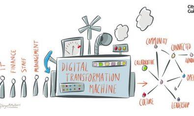 'Digital transformation Machine' . Photo by Flickr ID Bryan Mathers (CC)