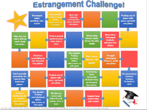 The Estrangement Challenge
